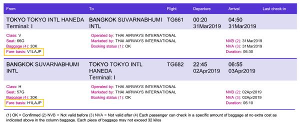 タイ航空Eチケット
